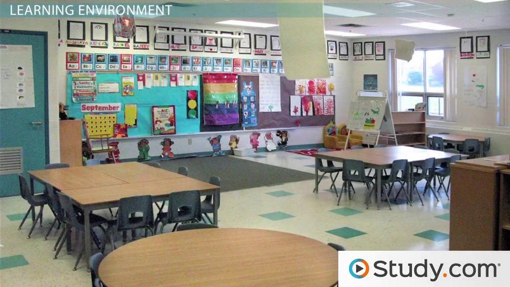 Classroom Management Techniques Video & Lesson