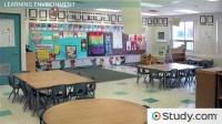 Classroom Management Techniques - Video & Lesson ...