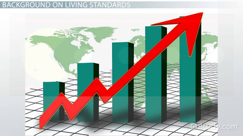 Material & Non Material Living Standards Video & Lesson