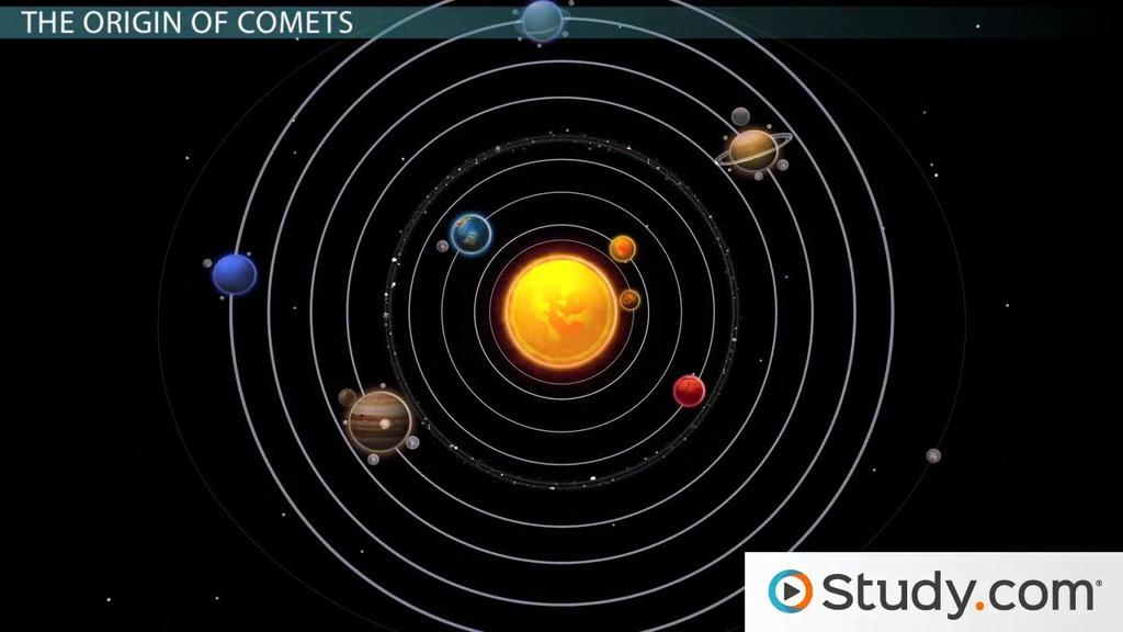 Comets Origin  Properties  Video  Lesson Transcript