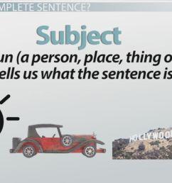 Complete and Incomplete Sentences: Examples \u0026 Overview - Video \u0026 Lesson  Transcript   Study.com [ 737 x 1307 Pixel ]