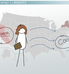 differences between maritime continental climates video lesson transcript study com [ 1280 x 720 Pixel ]