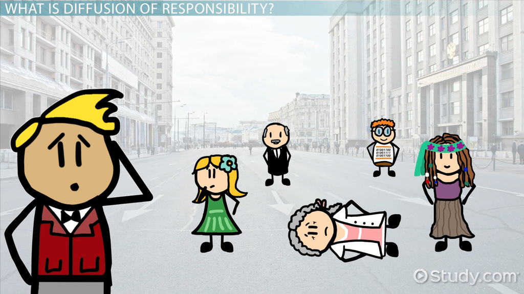 Diffusion Of Responsibility Definition Theory & Examples