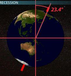 Earth's Axial Tilt \u0026 Orbit Around the Sun - Geography Class (Video)    Study.com [ 720 x 1280 Pixel ]