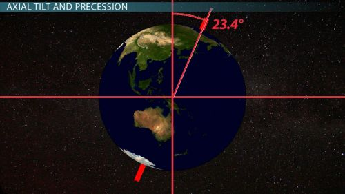 small resolution of Earth's Axial Tilt \u0026 Orbit Around the Sun - Geography Class (Video)    Study.com
