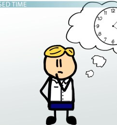 What is Elapsed Time? - Definition \u0026 Examples - Video \u0026 Lesson Transcript    Study.com [ 716 x 1276 Pixel ]