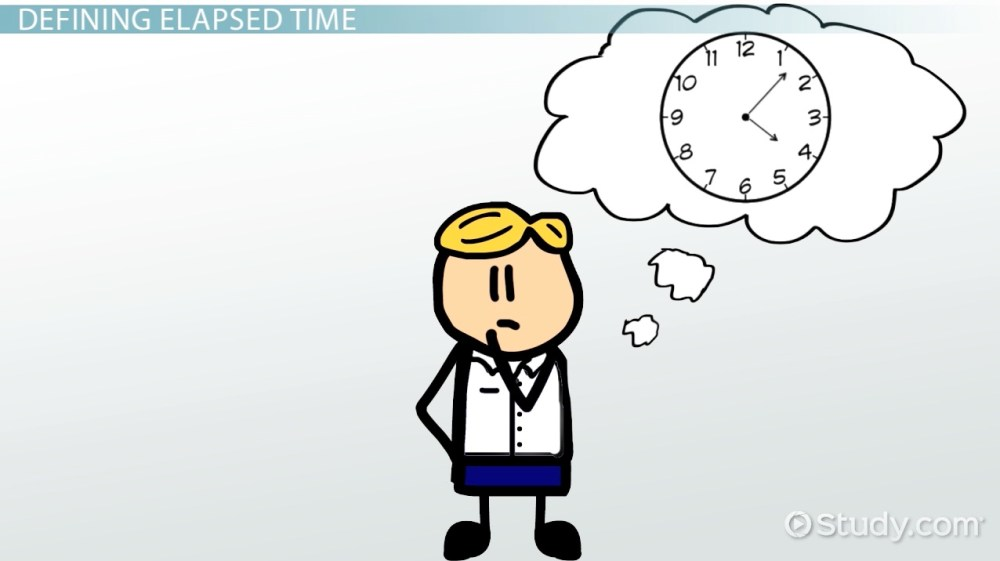 medium resolution of What is Elapsed Time? - Definition \u0026 Examples - Video \u0026 Lesson Transcript    Study.com