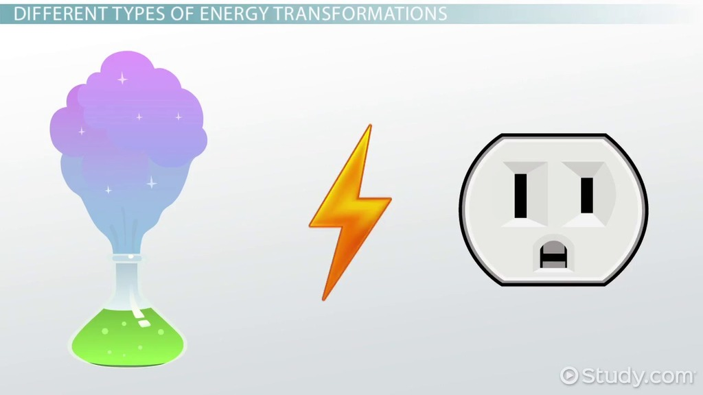 energy transformation diagram examples bajaj geyser wiring definition types video lesson
