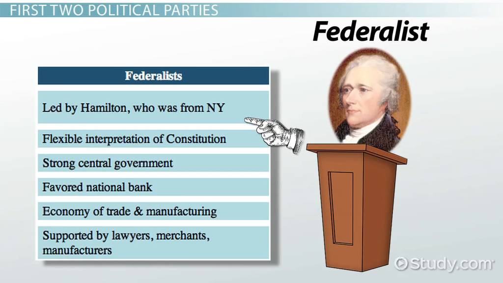 Alexander Hamilton Federalist & Founder Video & Lesson
