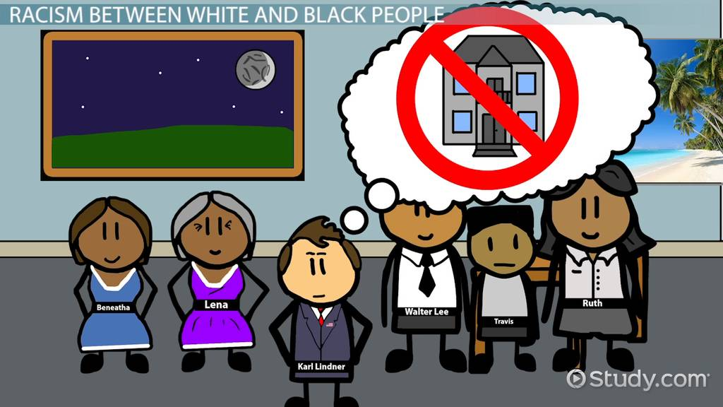 a raisin in the sun plot diagram 3d animal cell project american dream video lesson racism