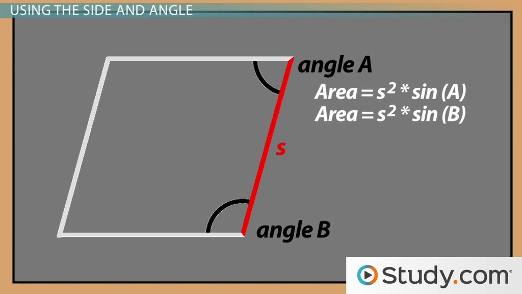 Measuring The Area Of A Rhombus Formula & Examples