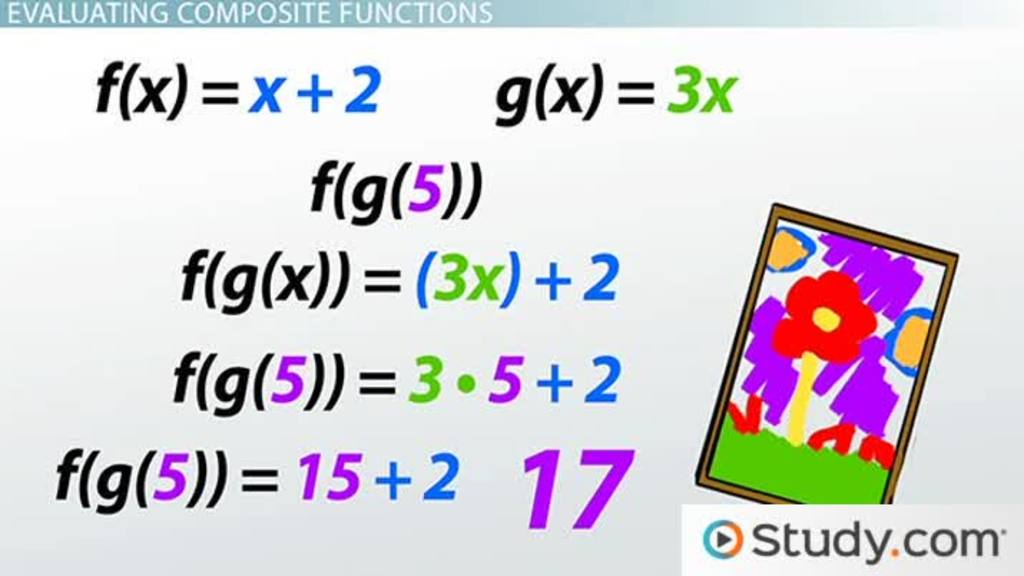 How to Evaluate Composite Functions  Video  Lesson