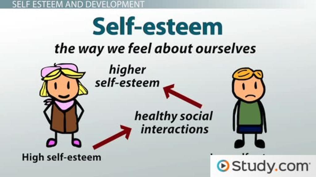 Social Development Of Children Self Esteem Video