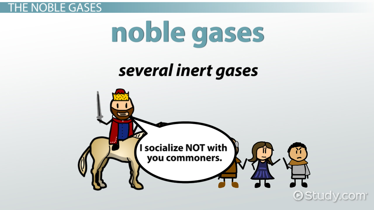 Inert Gas Definition Types & Examples Video & Lesson