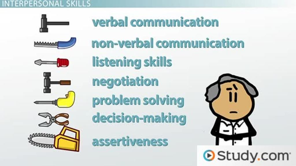 Interpersonal Skills In The Workplace Examples And