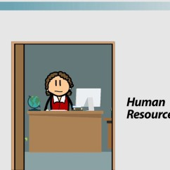 Diagram Of Human Cartoon Electrolux Rm212f Wiring Hr Department: Definition, Function & Responsibilities - Video Lesson Transcript | Study.com
