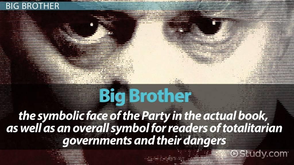 Symbols  Symbolism in 1984  Video  Lesson Transcript  Studycom