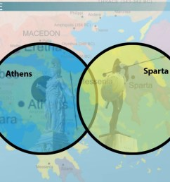 Life in Athens vs. Life in Sparta - World History Class (Video)   Study.com [ 1080 x 1919 Pixel ]