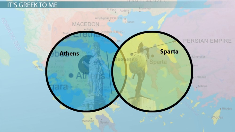 medium resolution of Life in Athens vs. Life in Sparta - World History Class (Video)   Study.com