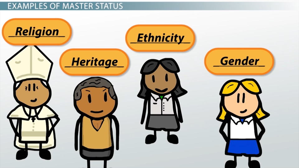 Master Status In Sociology Definition & Examples Video