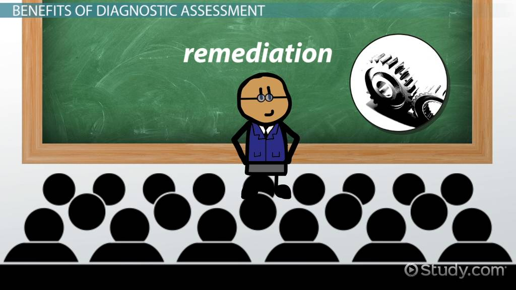 What Is Diagnostic Assessment? Definition & Examples