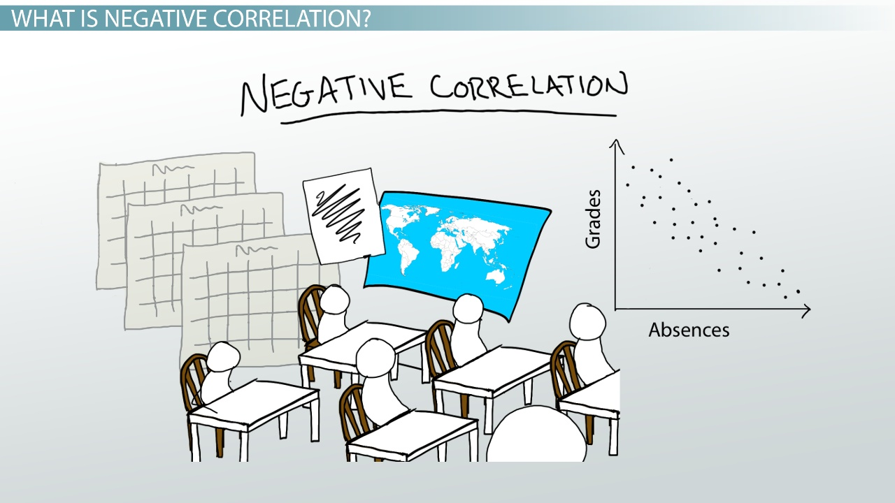 Negative Correlation In Psychology Examples Definition