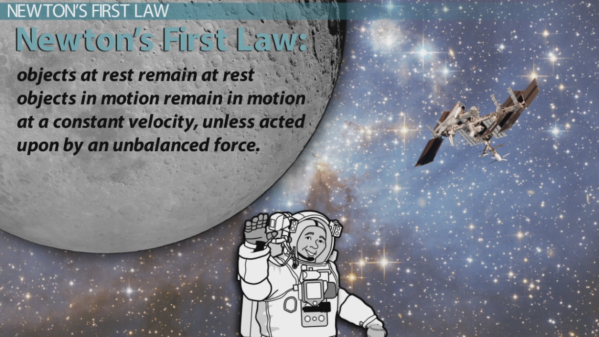 Newton's First Law Physics Lab Video & Lesson
