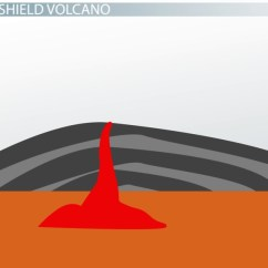Inside Volcano Diagram Vent Zebra Skeleton What Is A Shield Definition Facts Examples Video