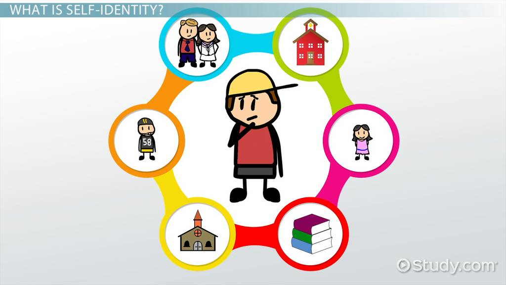 Self Identity In Children Theory Definition & Issues
