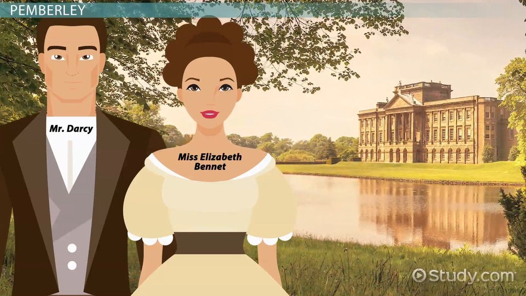 Pride And Prejudice Setting As Symbol Video & Lesson