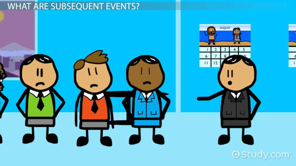 Subsequent Events Disclosure Example & Analysis Video
