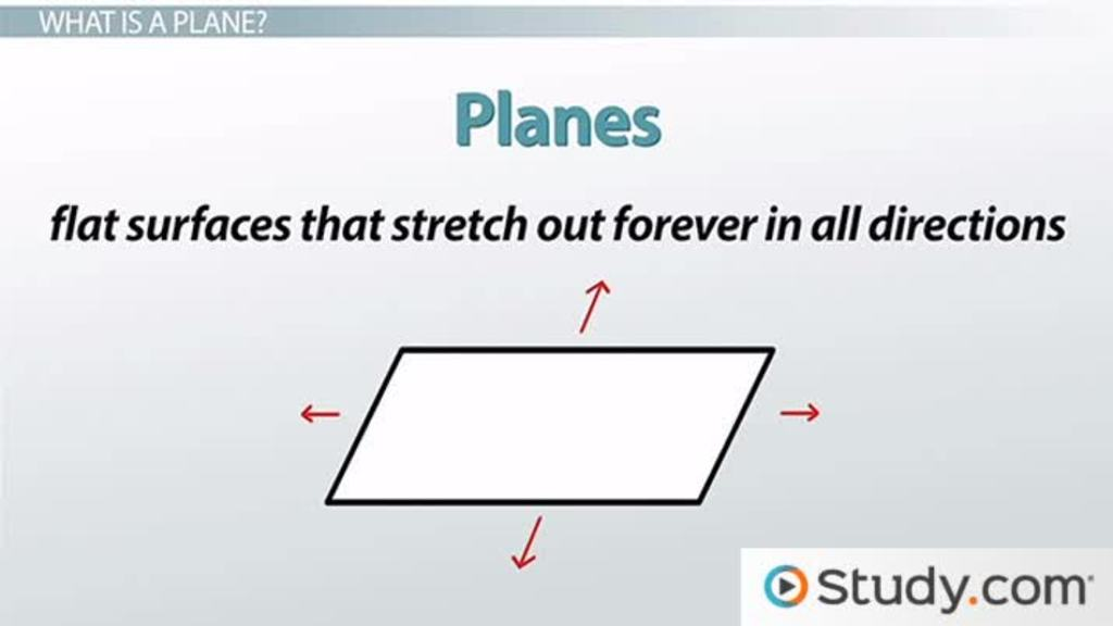 Planes And The Polyhedron Definition And Example Video