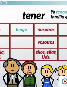 Present tense conjugation of tener and venir in spanish video  lesson transcript study also rh