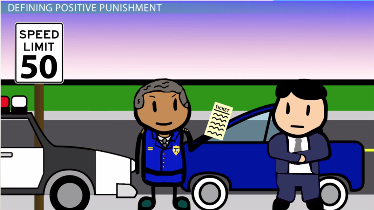 Positive Punishment Definition & Examples Video