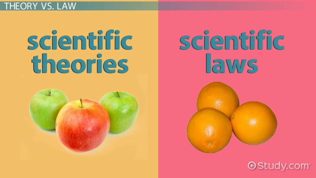 The Development Of Scientific Theories Video & Lesson