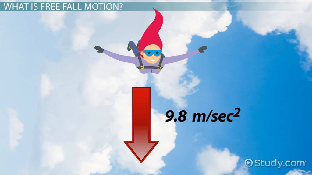 Overview Of Graphs Of Free Fall Motion Video & Lesson