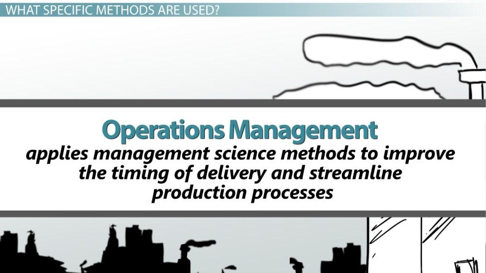 medium resolution of quantitative approach to management definition methods video lesson transcript study com