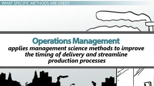 small resolution of quantitative approach to management definition methods video lesson transcript study com