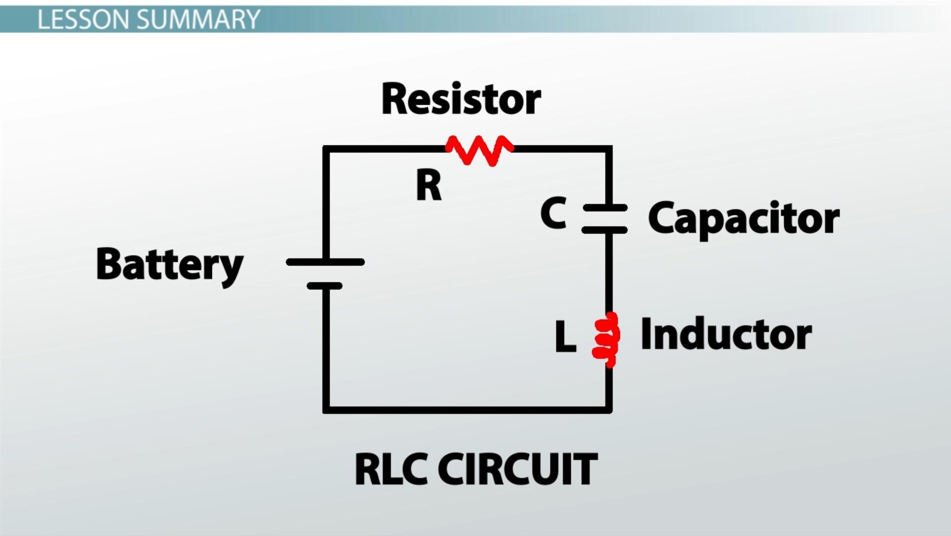 physics energy flow diagram vga to rca wiring r-l-c series circuits - video & lesson transcript | study.com