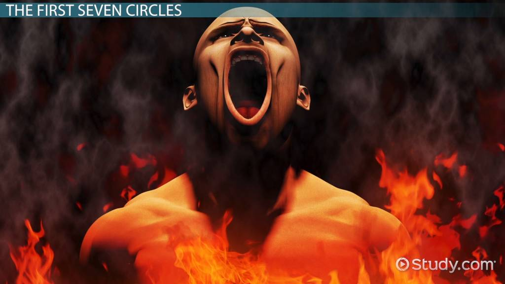 Dante's Inferno Eighth Circle Of Hell Punishments