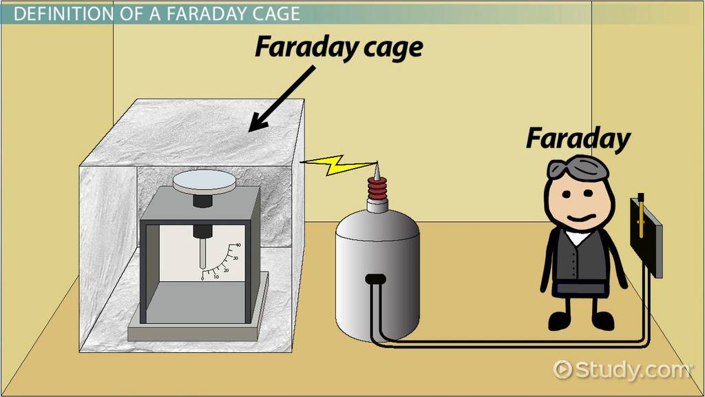 What Is A Faraday Cage? Definition & Material Video