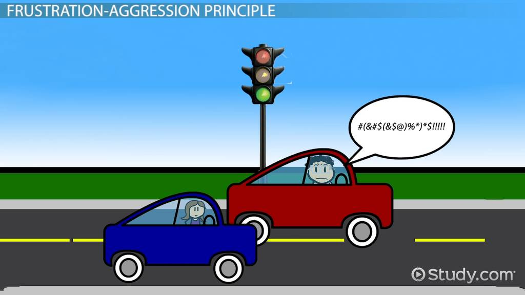 Frustration Aggression Theory Definition & Principle