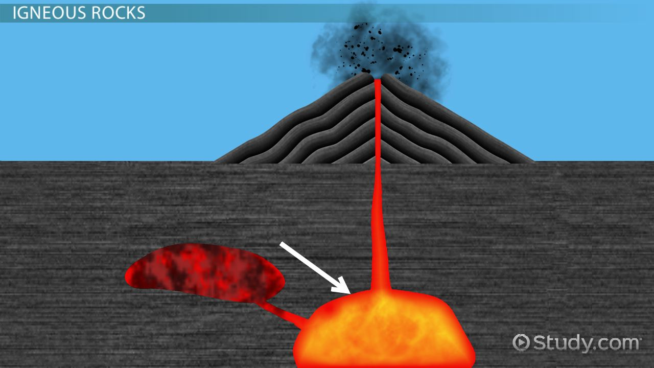 Intrusive Igneous Rock Definition & Examples Video & Lesson