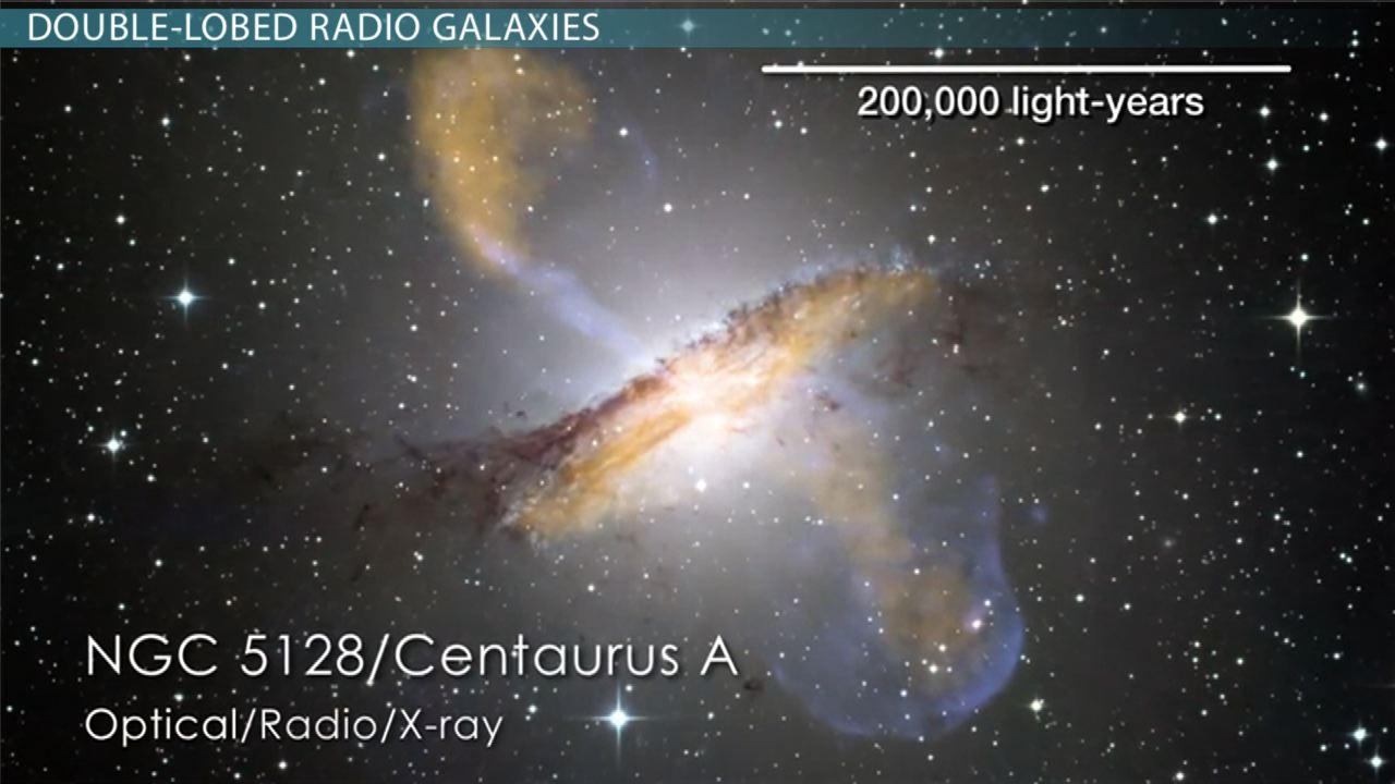 Seyfert Galaxies  DoubleLobed Radio Galaxies  Video  Lesson Transcript  Studycom