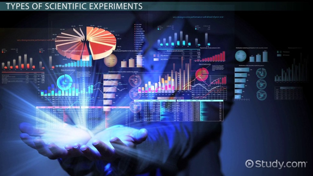 Scientific Experiment Definition & Examples Video