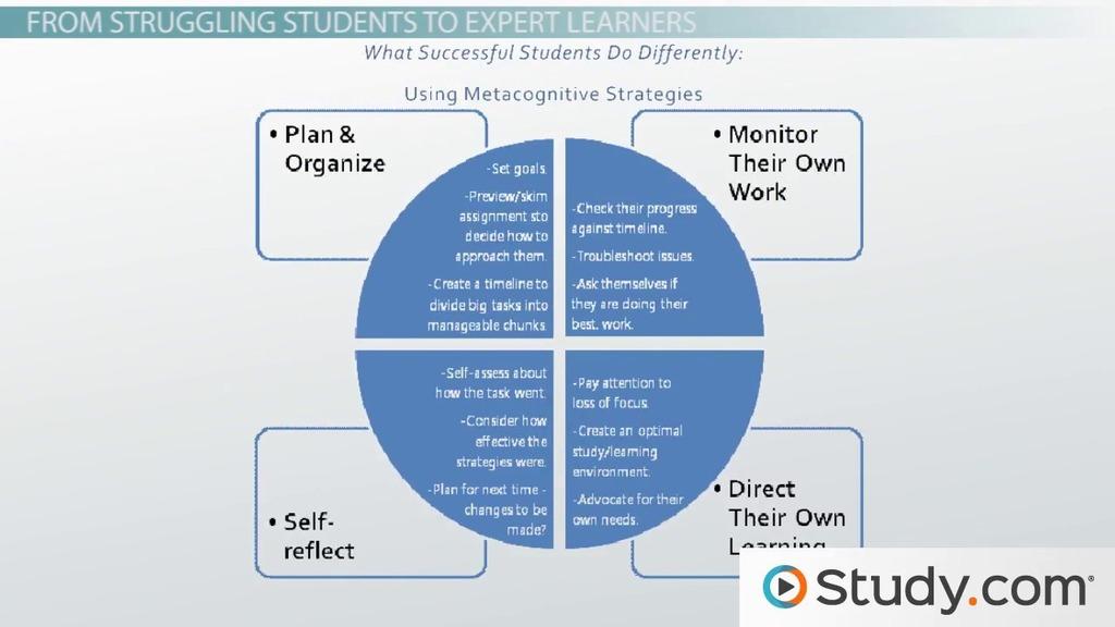 Self Improvement Online Courses
