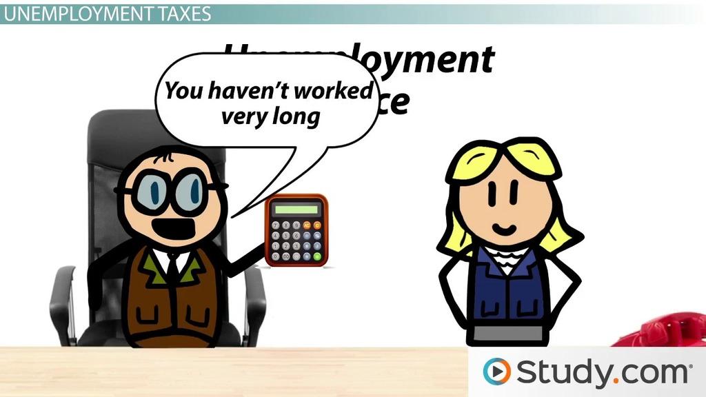 Unemployment Compensation Definition Benefits & Purpose Video