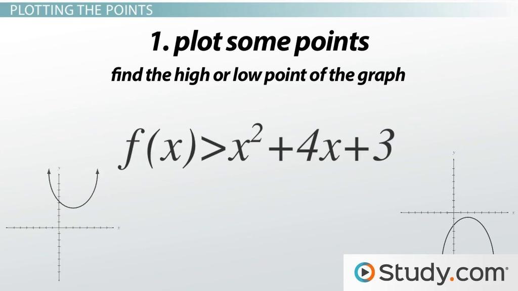 Graphing Amp Solving Quadratic Inequalities Examples