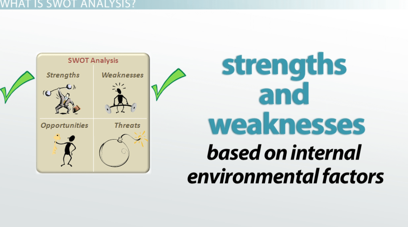 Internal Strengths & Weaknesses In SWOT Analysis Definition