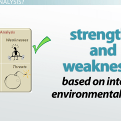 High School Shot Put Diagram One Wire Zip Arduino Internal Strengths And Weaknesses In Swot Analysis